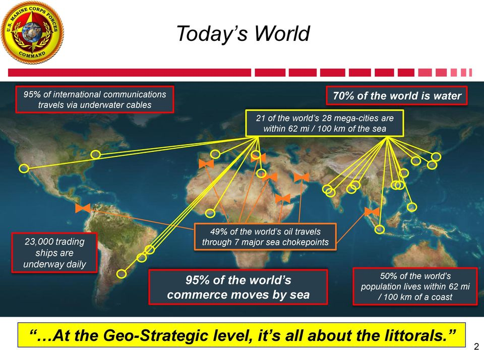 daily 49% of the world s oil travels through 7 major sea chokepoints 95% of the world s commerce moves by sea