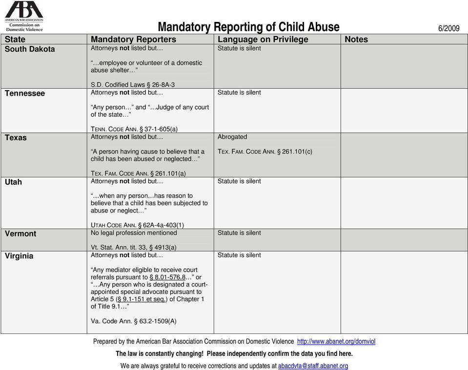 101(a) when any person has reason to believe that a child has been subjected to abuse or neglect UTAH CODE ANN. 62A-4a-403(1) Vt. Stat. Ann. tit.