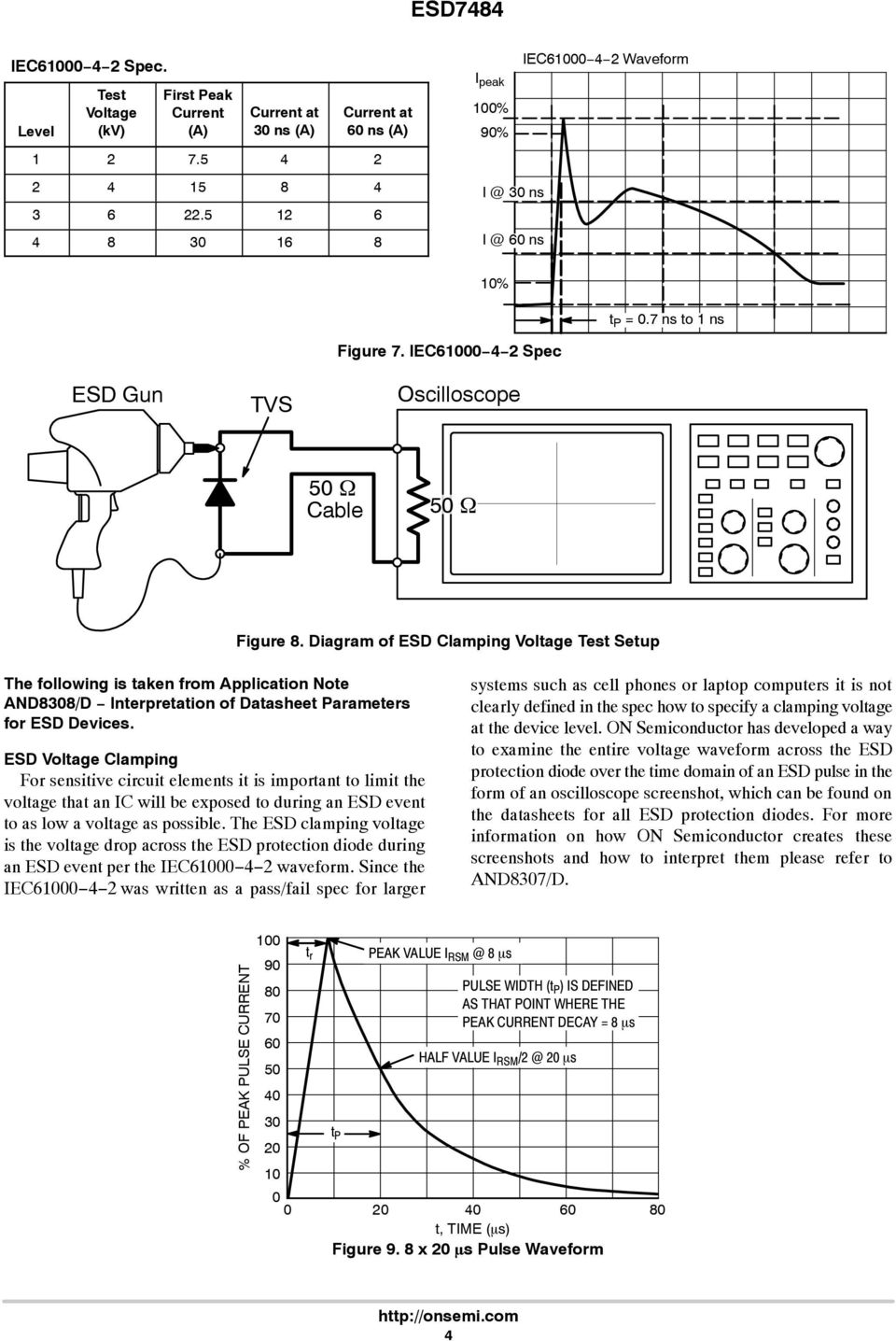 Diagram of ESD Clamping Voltage Test Setup The following is taken from Application Note AND808/D Interpretation of Datasheet Parameters for ESD Devices.