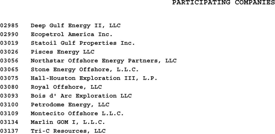 Pisces Energy LLC Northstar Offshore Energy Partners, LLC Stone Energy Offshore, L.L.C. Hall-Houston Exploration III, L.