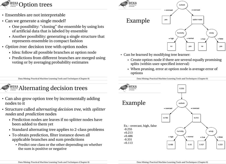 Option tree: decision tree with option nodes Idea: follow all possible branches at option node Predictions from different branches are merged using voting or by averaging probability estimates