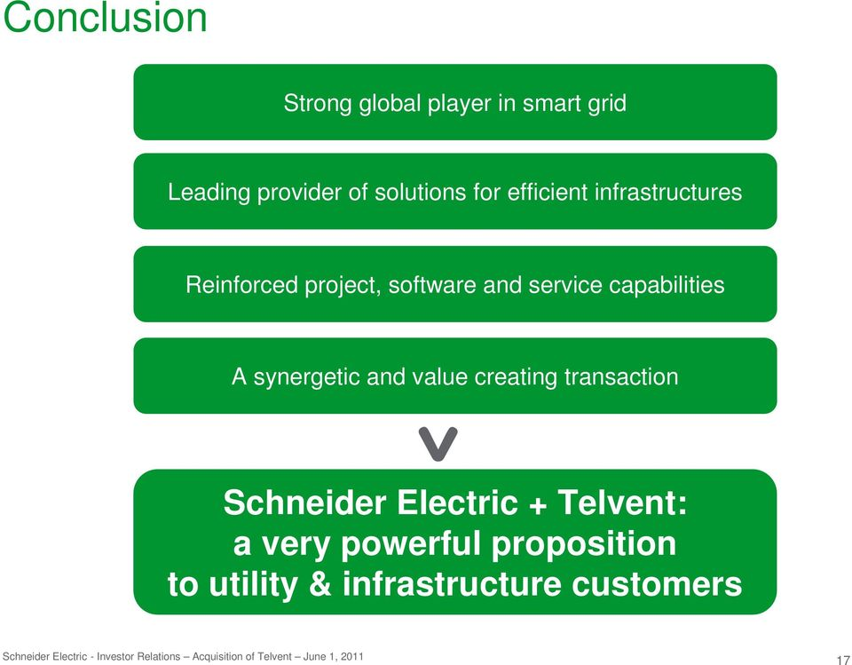 capabilities A synergetic and value creating transaction Schneider Electric