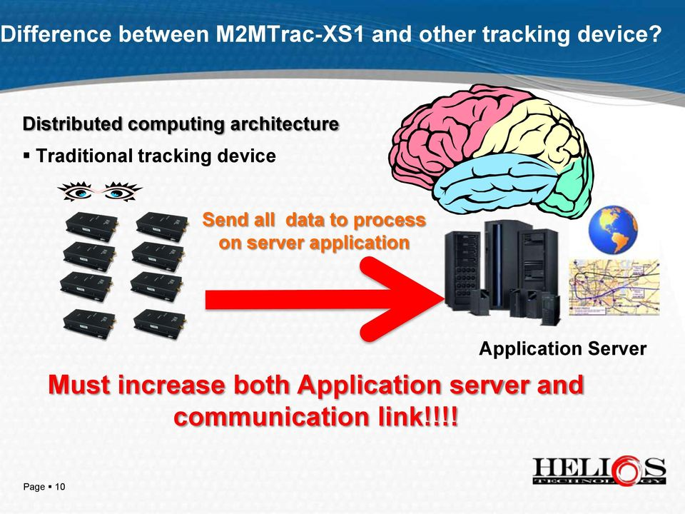 application Application Server Must increase both