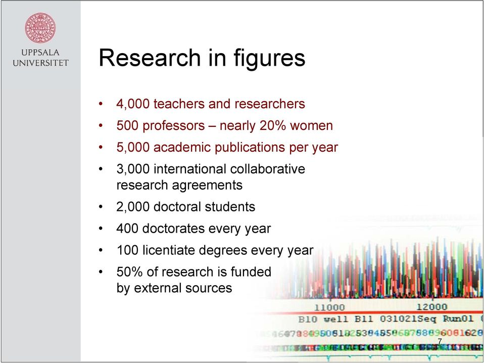 research agreements 2,000 doctoral students 400 doctorates every year 100