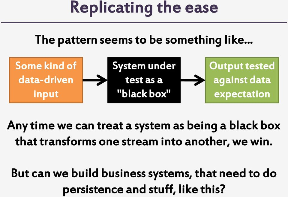 against data expectation Any time we can treat a system as being a black box that