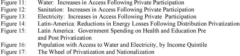 Latin-America: Reductions in Energy Losses Following Distribution Privatization Latin America: Government Spending on Health and