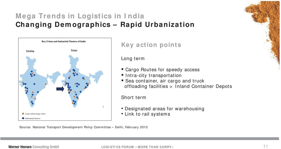 Inland Container Depots Short term Designated areas for warehousing Link to rail systems Source: National
