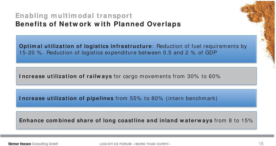 5 and 2 % of GDP Increase utilization of railways for cargo movements from 30% to 60% Increase utilization of pipelines from