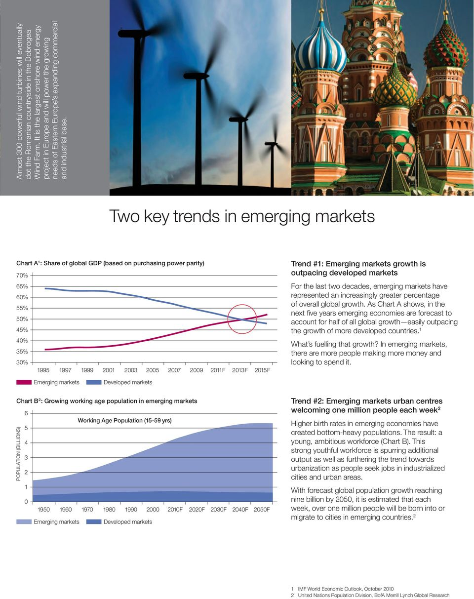 Two key trends in emerging markets Chart A 1 : Share of global GDP (based on purchasing power parity) 70% 65% 60% 55% 50% 45% 40% 35% 30% 1995 1997 1999 2001 2003 2005 2007 2009 2011F 2013F 2015F