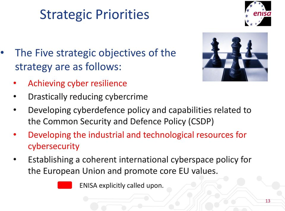 Defence Policy (CSDP) Developing the industrial and technological resources for cybersecurity Establishing a