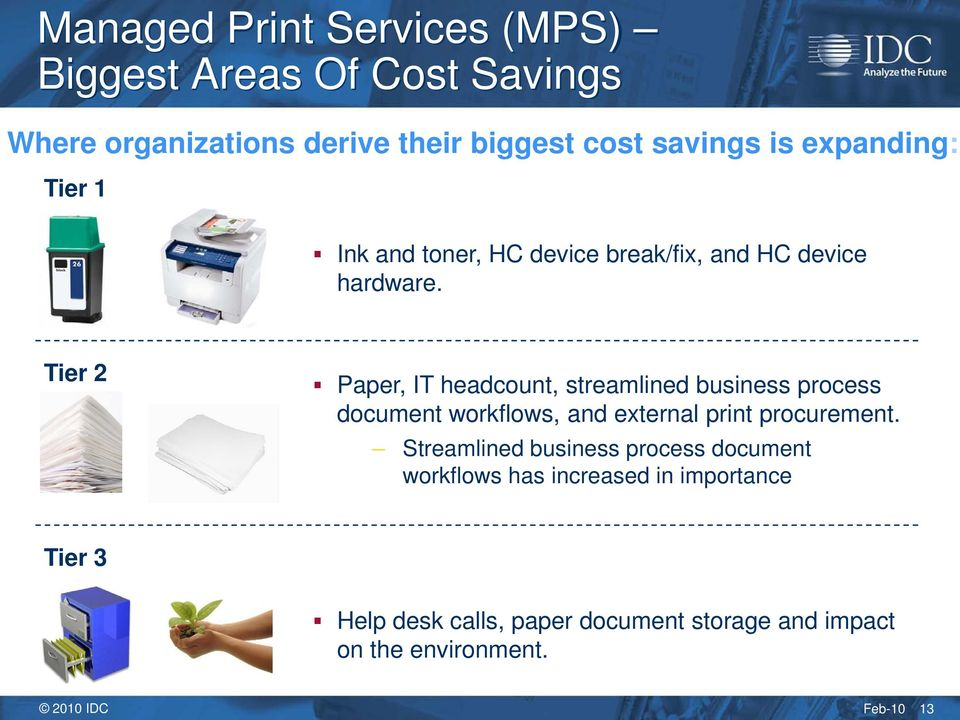 Tier 2 Paper, IT headcount, streamlined business process document workflows, and external print procurement.