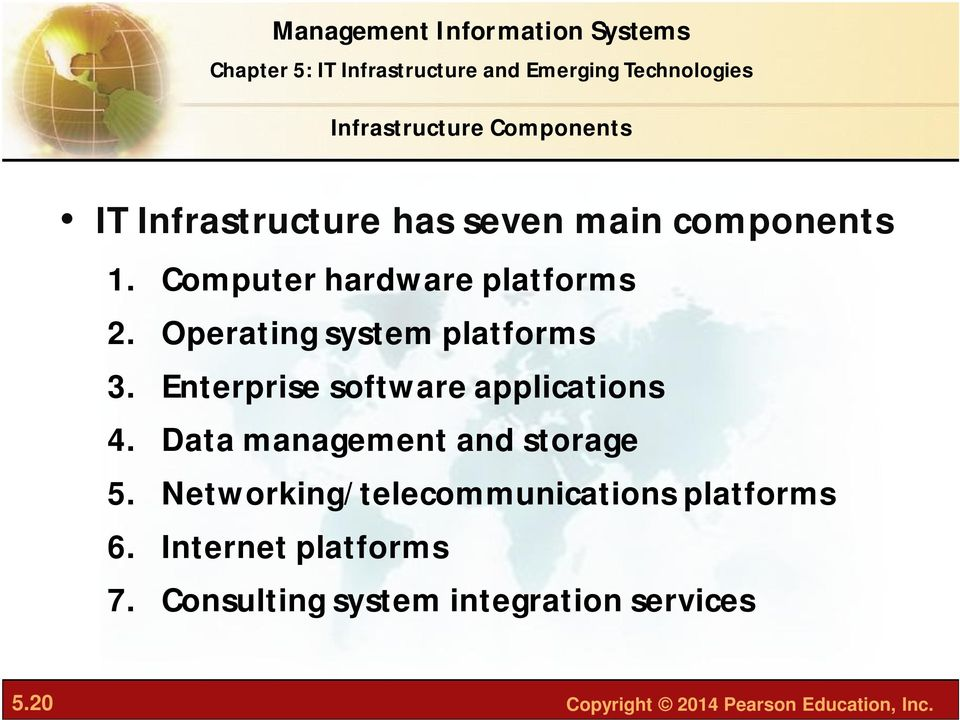 Enterprise software applications 4. Data management and storage 5.