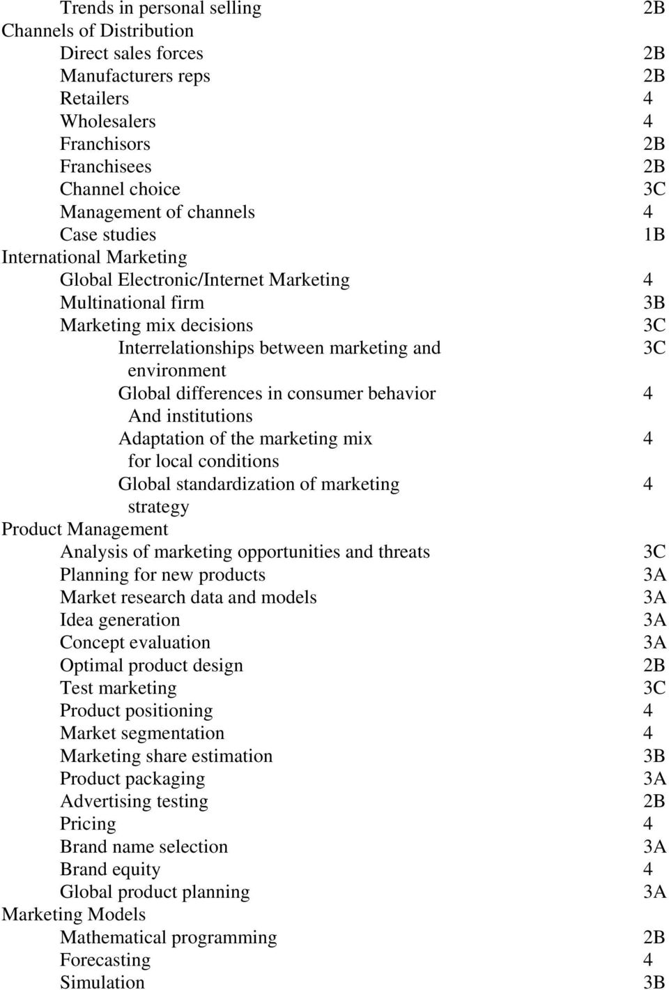 4 And institutions Adaptation of the marketing mix 4 for local conditions Global standardization of marketing 4 strategy Product Management Analysis of marketing opportunities and threats Planning