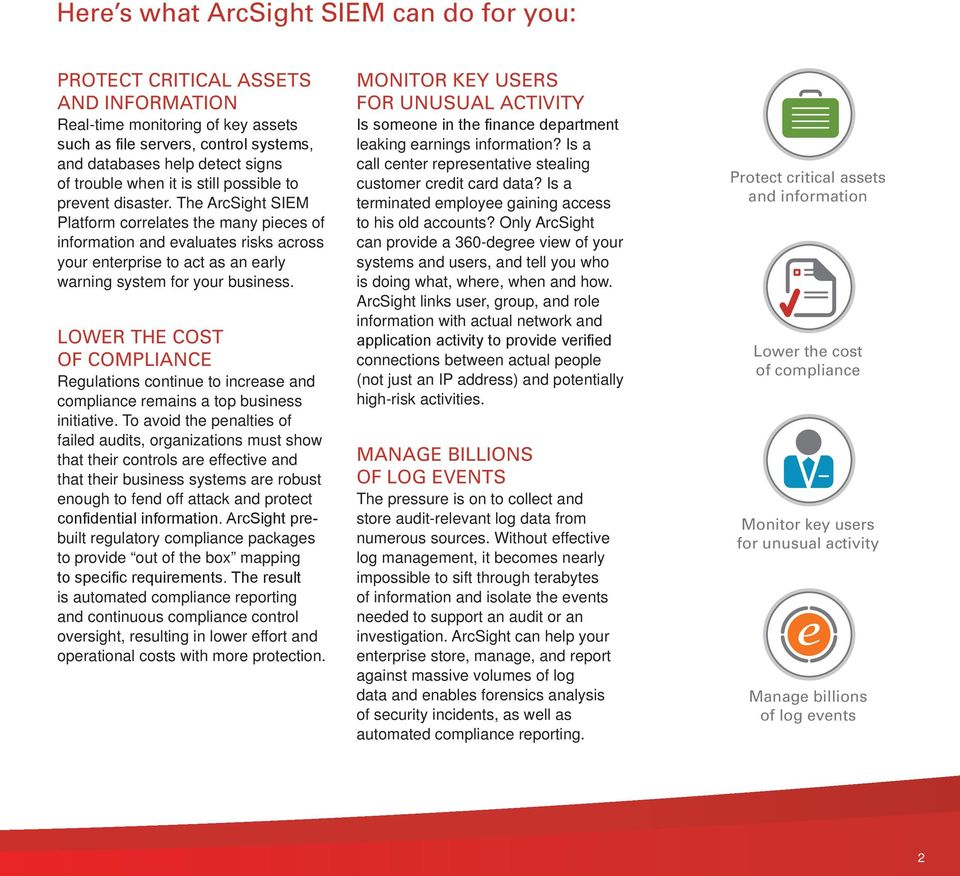 The ArcSight SIEM Platform correlates the many pieces of information and evaluates risks across your enterprise to act as an early warning system for your business.