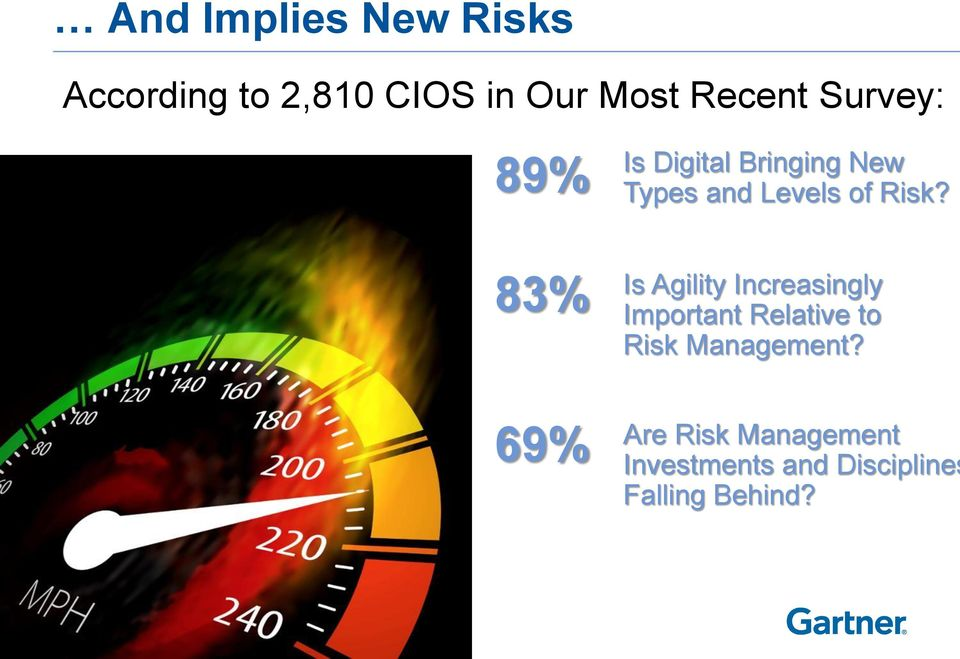 83% Is Agility Increasingly Important Relative to Risk Management?
