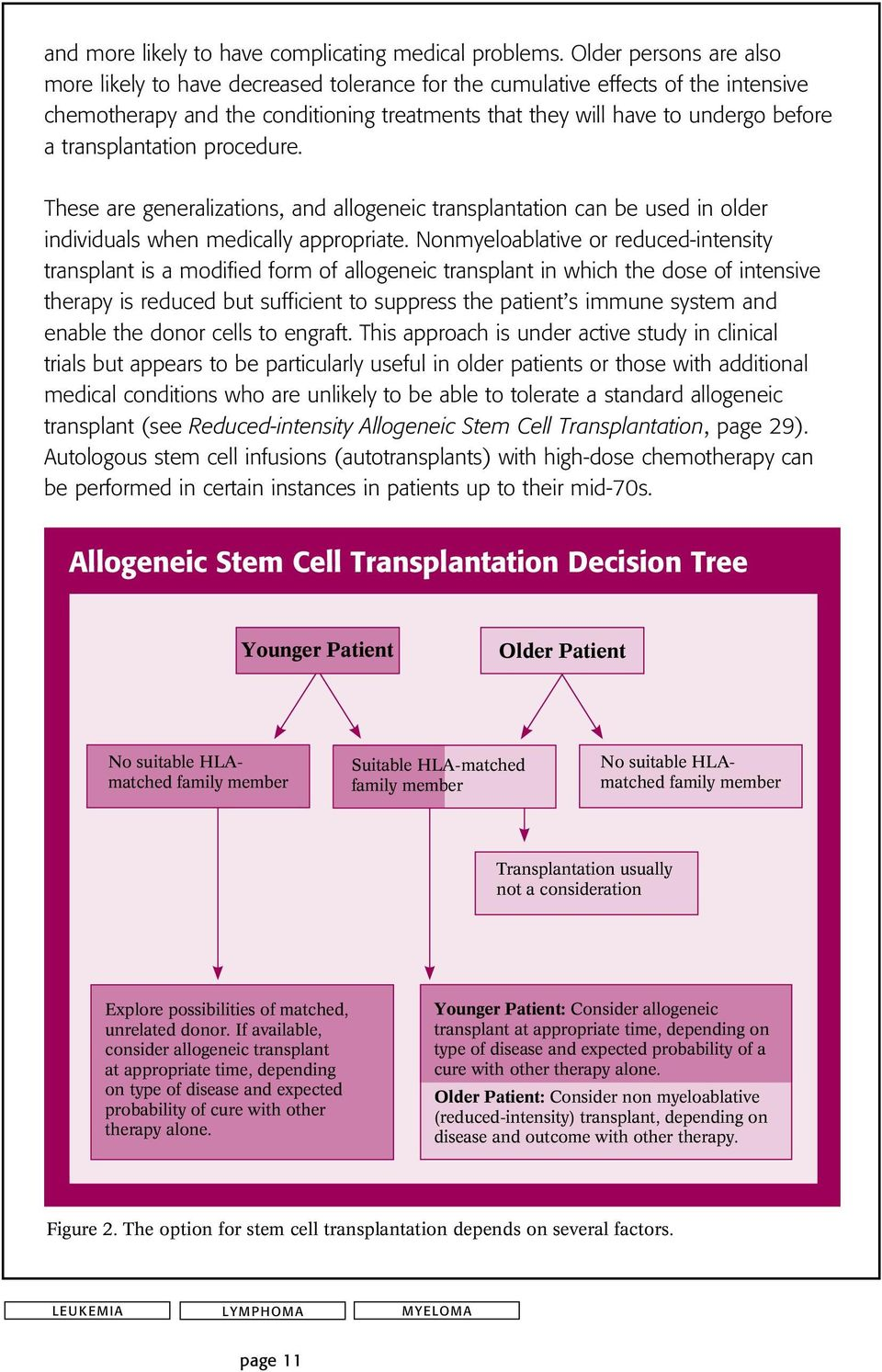 transplantation procedure. These are generalizations, and allogeneic transplantation can be used in older individuals when medically appropriate.