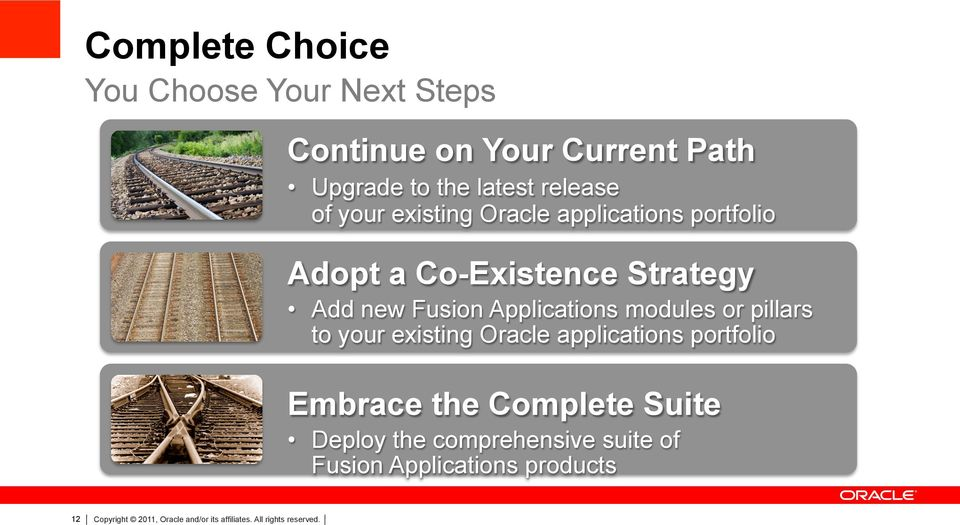 modules or pillars to your existing Oracle applications portfolio Embrace the Complete Suite Deploy the