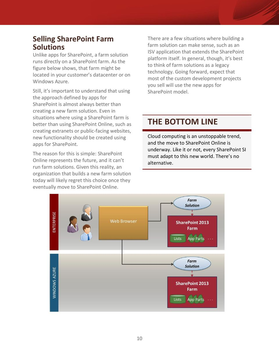 Still, it s important to understand that using the approach defined by apps for SharePoint is almost always better than creating a new farm solution.