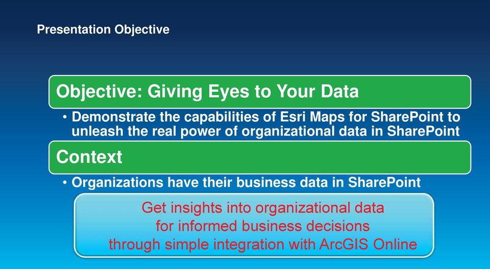 SharePoint Context Organizations have their business data in SharePoint Get insights