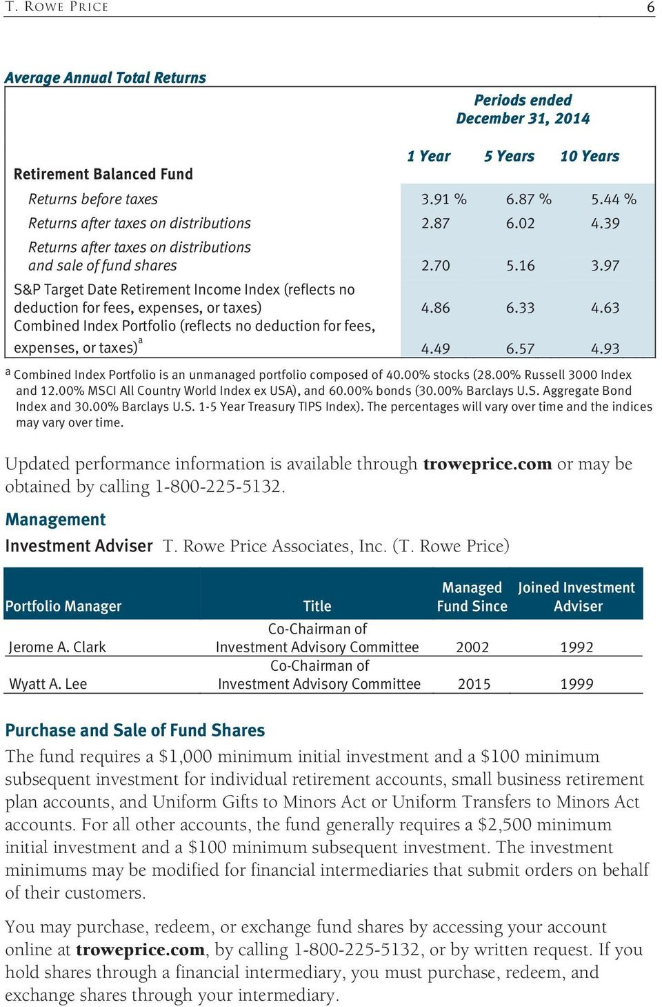 97 S&P Target Date Retirement Income Index (reflects no deduction for fees, expenses, or taxes) 4.86 6.33 4.63 Combined Index Portfolio (reflects no deduction for fees, expenses, or taxes) a 4.49 6.