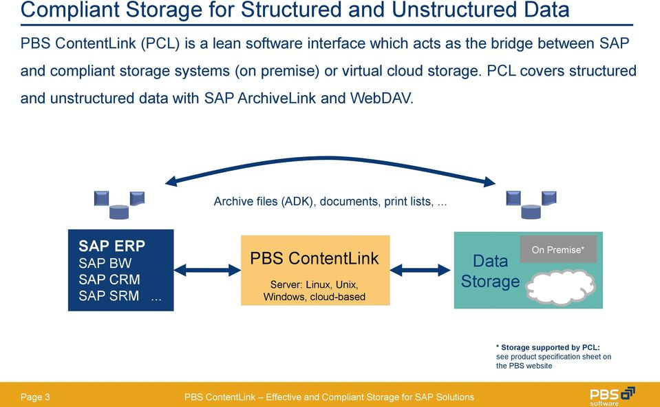 PCL covers structured and unstructured data with SAP ArchiveLink and WebDAV. Archive files (ADK), documents, print lists,.