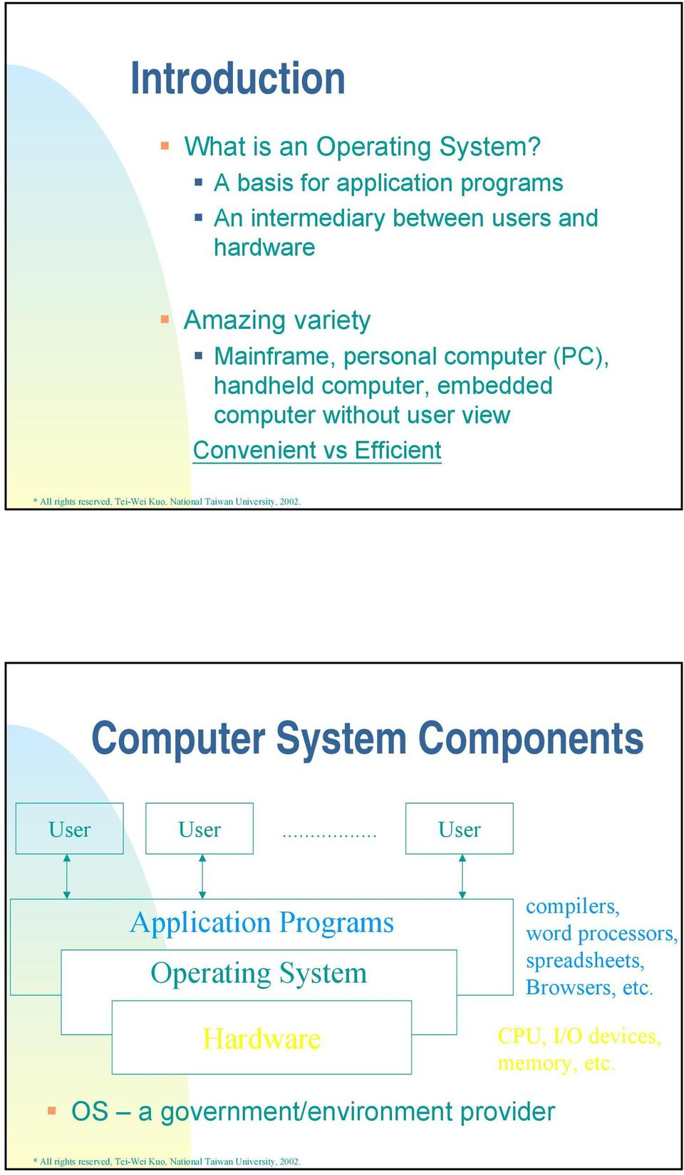 computer (PC), handheld computer, embedded computer without user view Convenient vs Efficient Computer System
