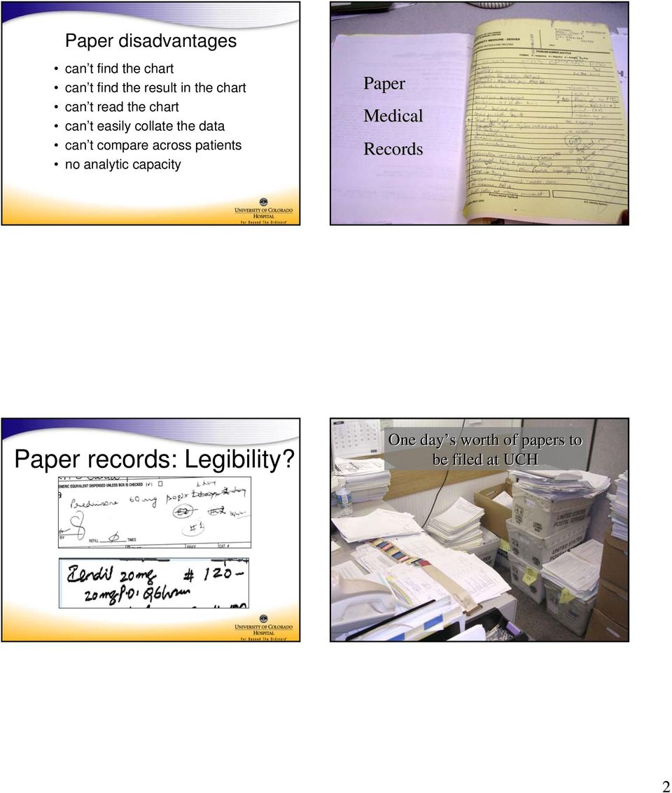 compare across patients no analytic capacity Paper Medical Records