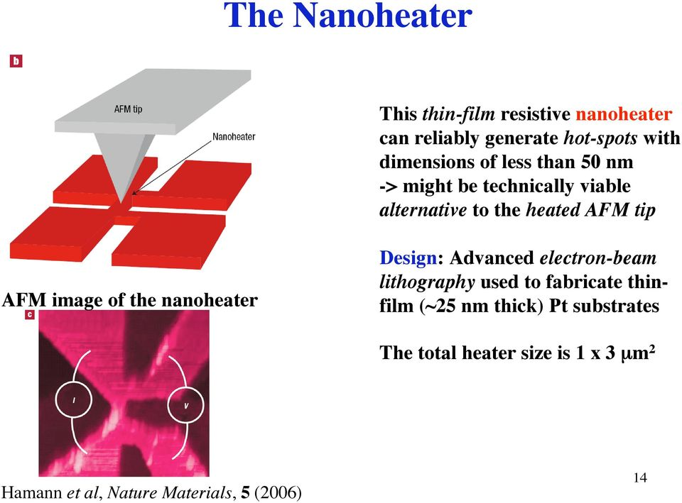 AFM image of the nanoheater Design: Advanced electron-beam lithography used to fabricate thinfilm