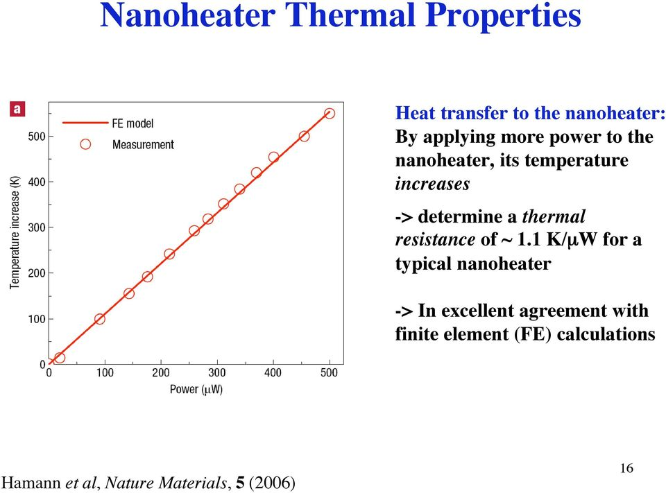 thermal resistance of ~ 1.
