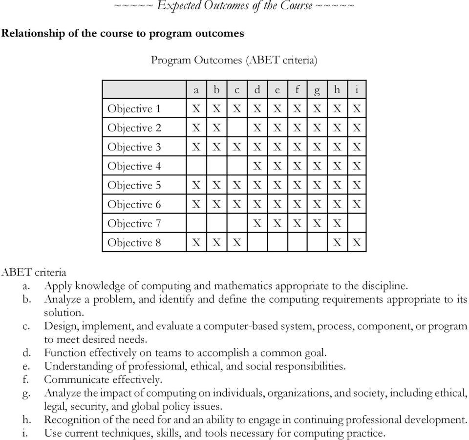 Apply knowledge of computing and mathematics appropriate to the discipline. b. Analyze a problem, and identify and define the computing requirements appropriate to its solution. c. Design, implement, and evaluate a computer-based system, process, component, or program to meet desired needs.