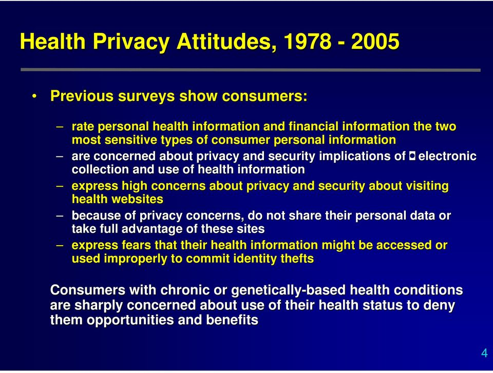 health websites because of privacy concerns, do not share their personal data or take full advantage of these sites express fears that their health information might be accessed or used