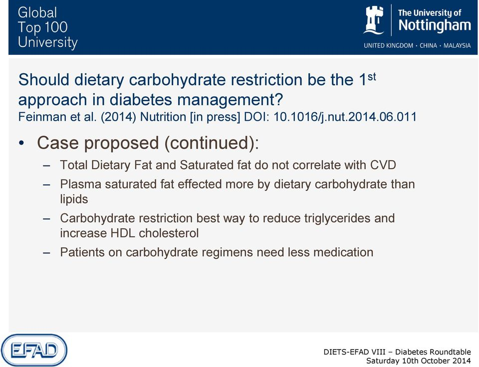 011 Case proposed (continued): Total Dietary Fat and Saturated fat do not correlate with CVD Plasma saturated fat