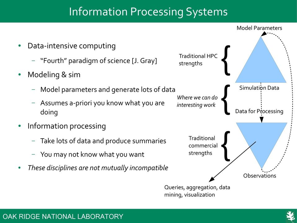 Where we can do interesting work Information processing Take lots of data and produce summaries You may not know what you want These
