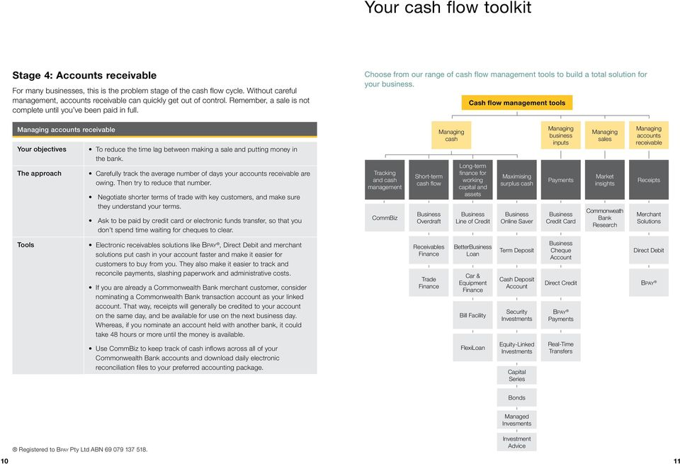 Choose from our range of cash flow management tools to build a total solution for your business.