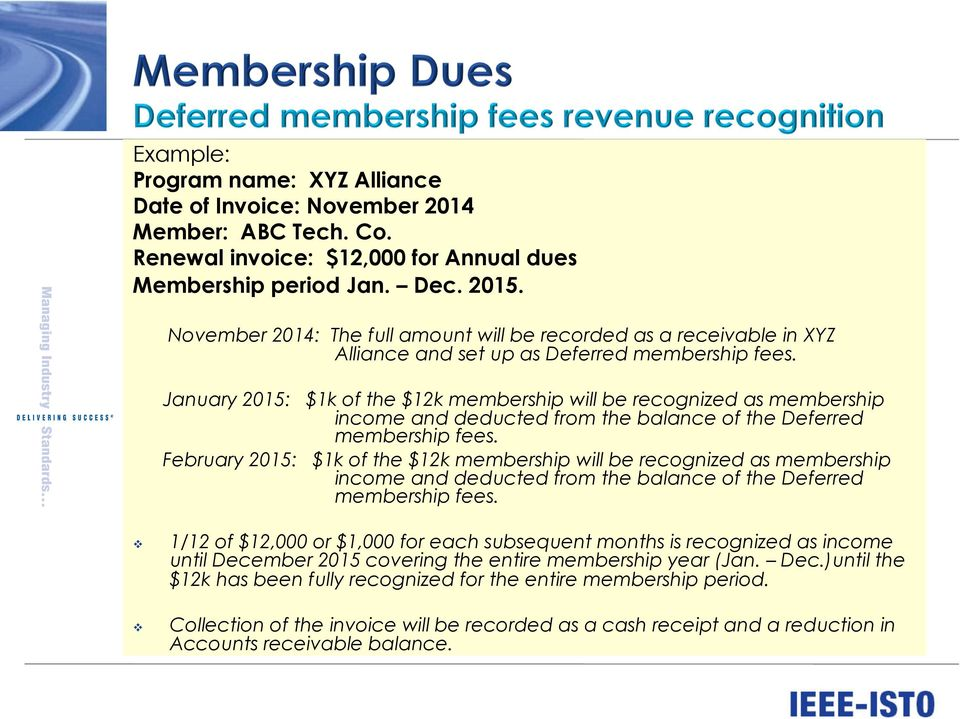 January 2015: $1k of the $12k membership will be recognized as membership income and deducted from the balance of the Deferred membership fees.