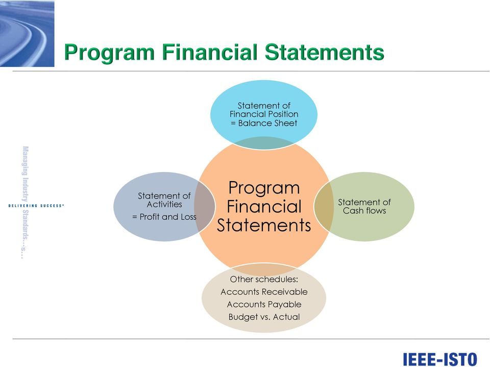 Financial Statements Statement of Cash flows Other