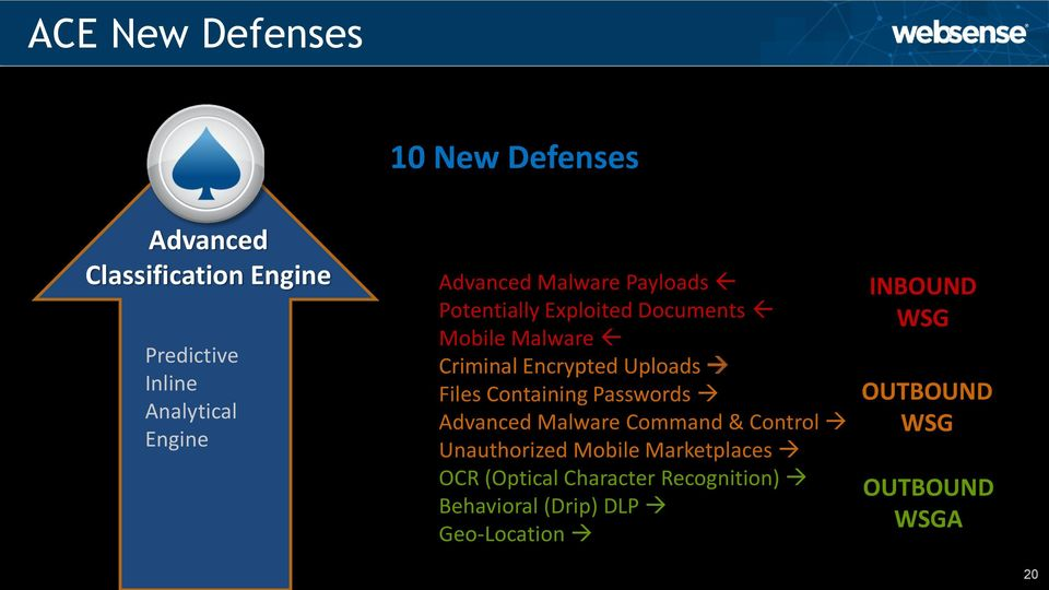 Documents Mobile Malware Criminal Encrypted Uploads Files Containing Passwords Advanced Malware Command & Control
