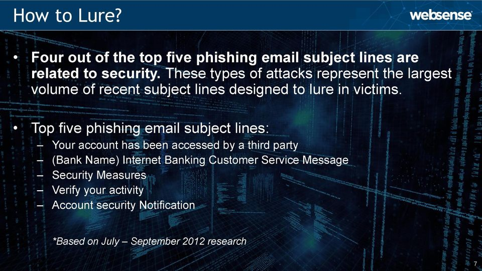 Top five phishing email subject lines: Your account has been accessed by a third party (Bank Name) Internet