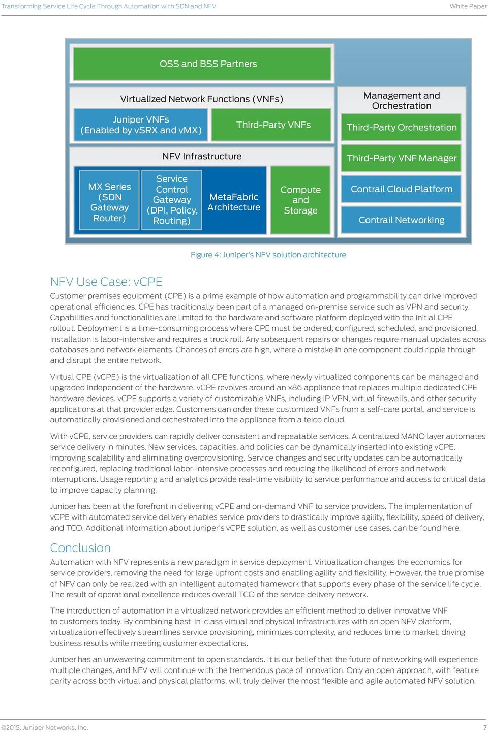 NFV solution architecture NFV Use Case: vcpe Customer premises equipment (CPE) is a prime example of how automation and programmability can drive improved operational efficiencies.