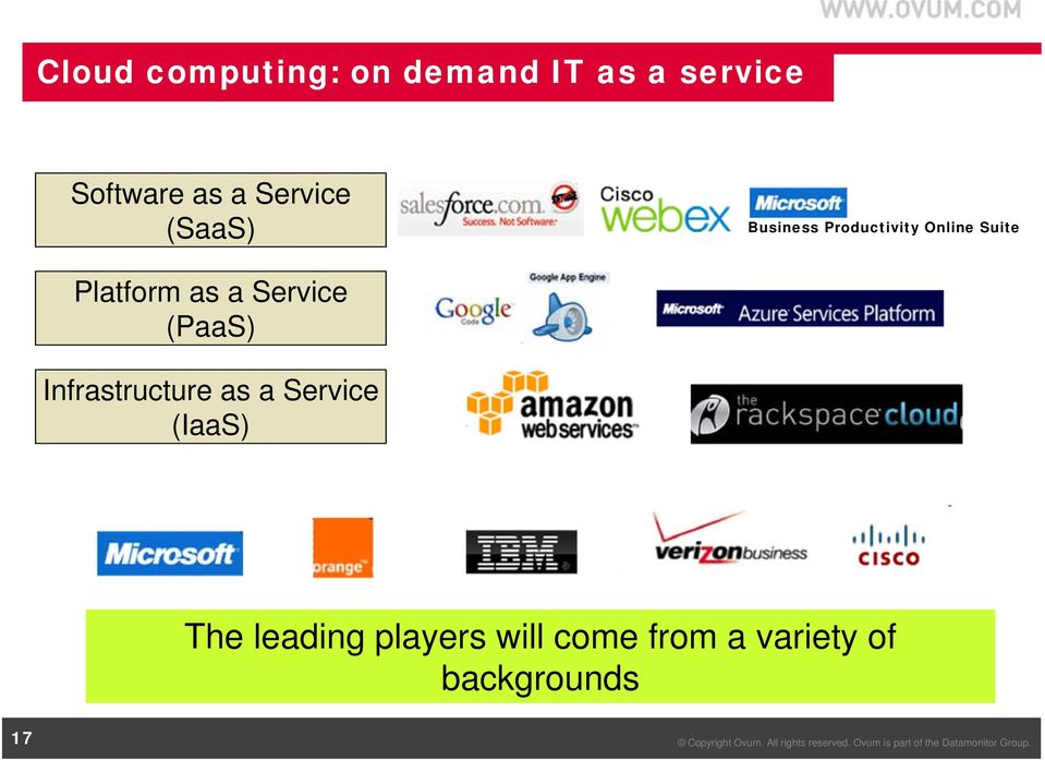 as a Service (PaaS) Infrastructure as a Service (IaaS) The