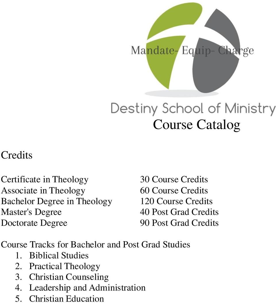 Grad Credits 90 Post Grad Credits Course Tracks for Bachelor and Post Grad Studies 1.