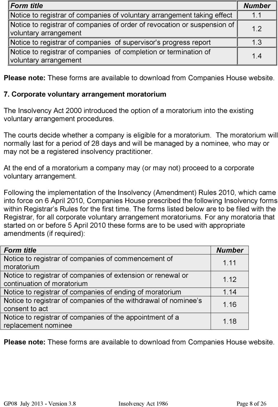 4 Please note: These forms are available to download from Companies House website. 7.