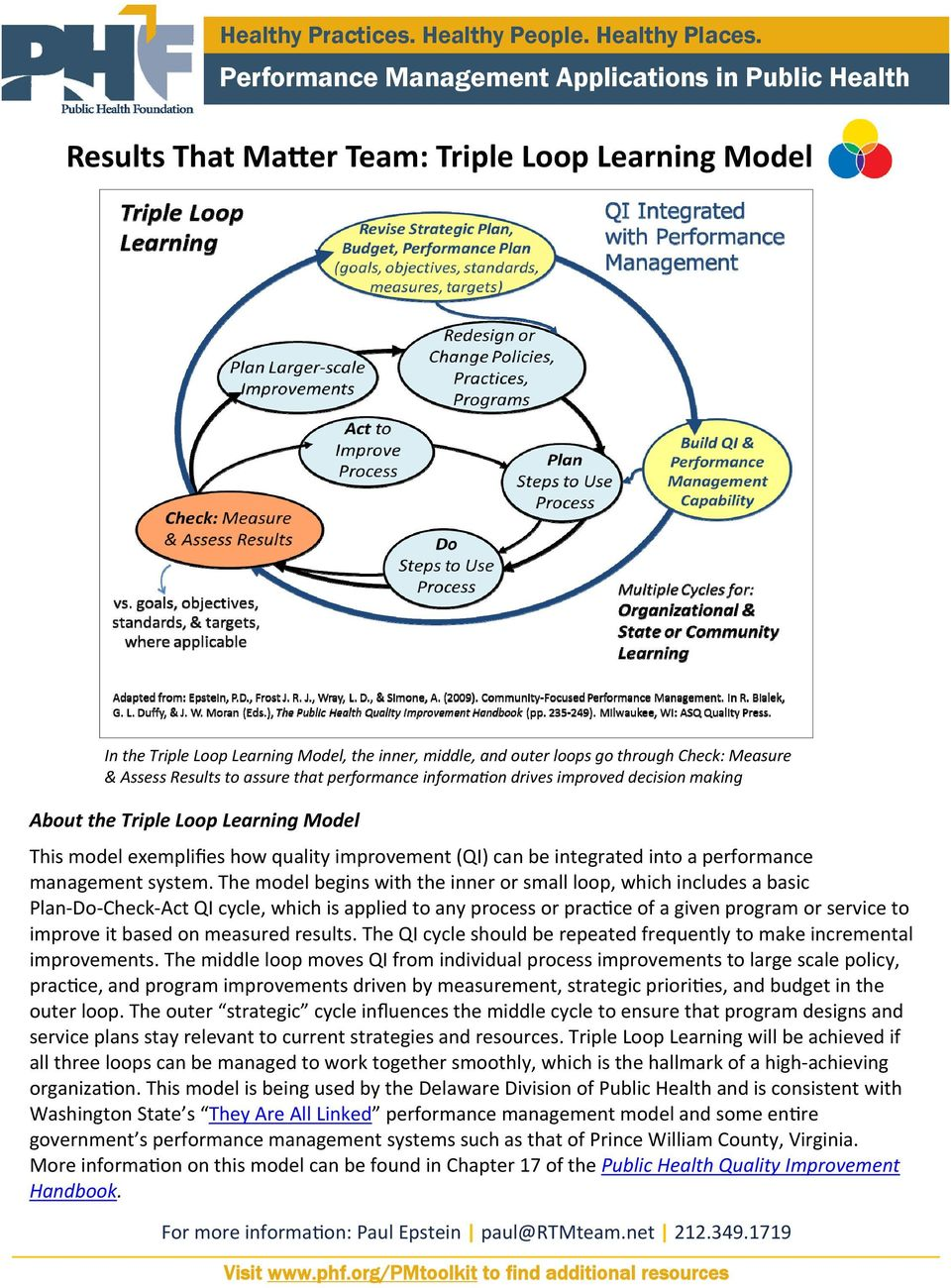 on drives improved decision making About the Triple Loop Learning Model This model exemplifies how quality improvement (QI) can be integrated into a performance management system.
