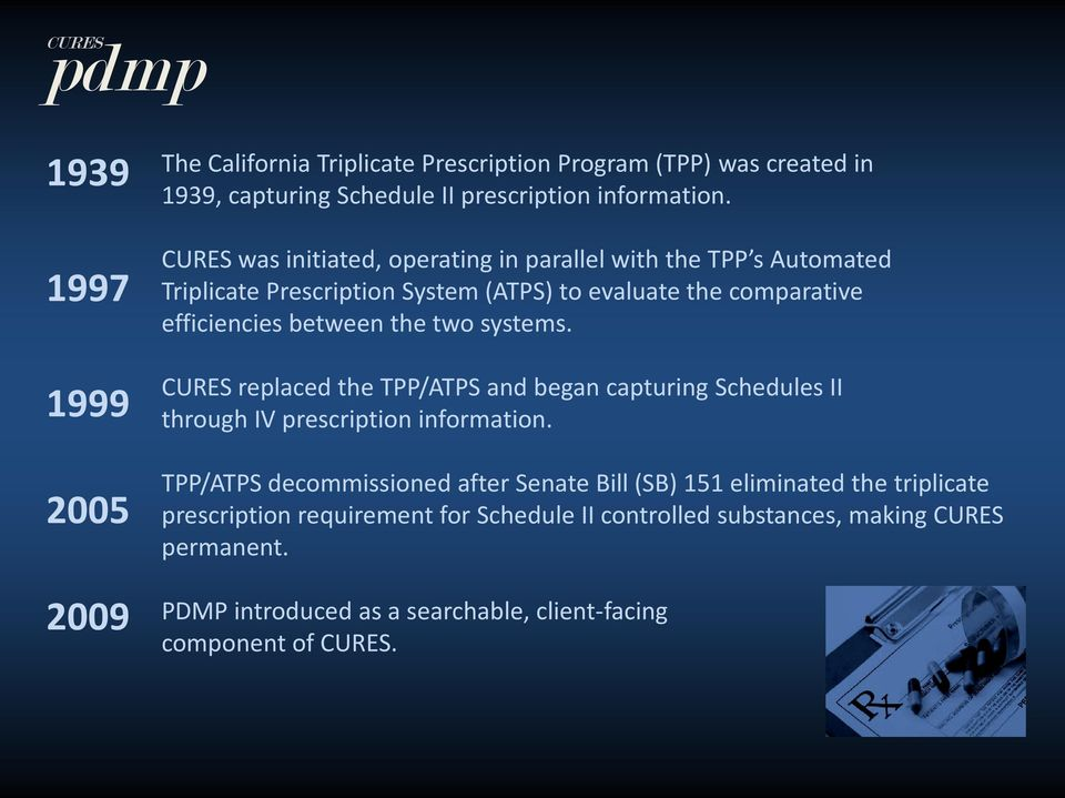 two systems. CURES replaced the TPP/ATPS and began capturing Schedules II through IV prescription information.