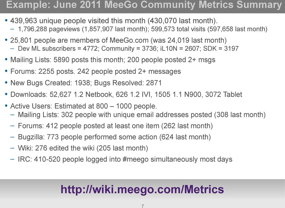 com (was 24,019 last month) Dev ML subscribers = 4772; Community = 3736; il10n = 2607; SDK = 3197 Mailing Lists: 5890 posts this month; 200 people posted 2+ msgs Forums: 2255 posts.