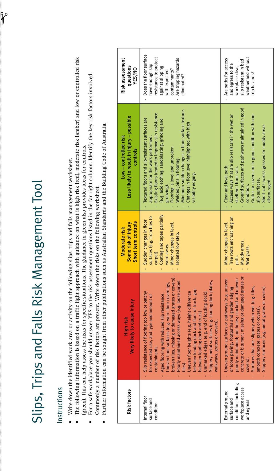 This can help assess the risks for specific situations. The guidance in green also provides ideas for controls.
