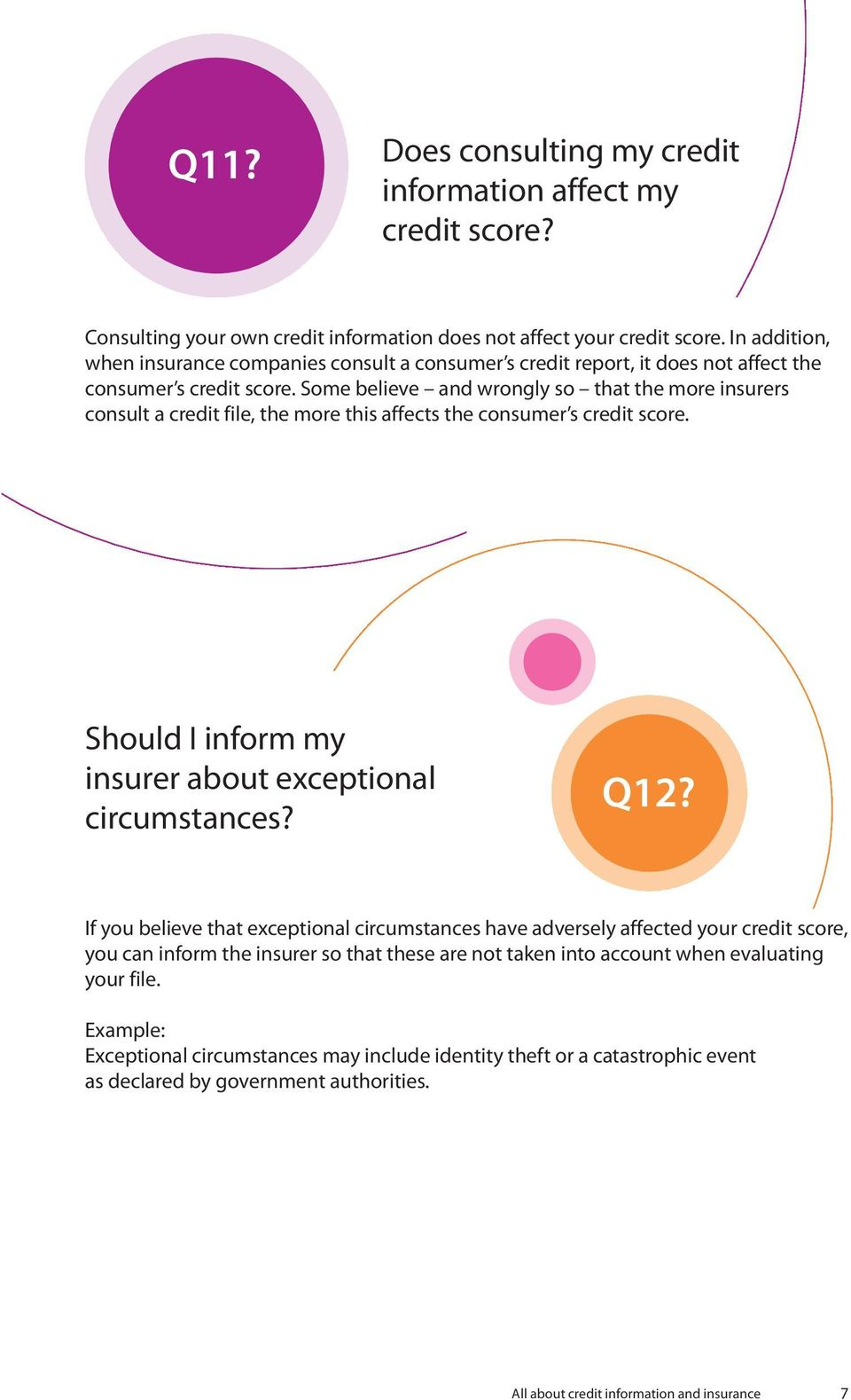 Some believe and wrongly so that the more insurers consult a credit file, the more this affects the consumer s credit score. Should I inform my insurer about exceptional circumstances? Q12?