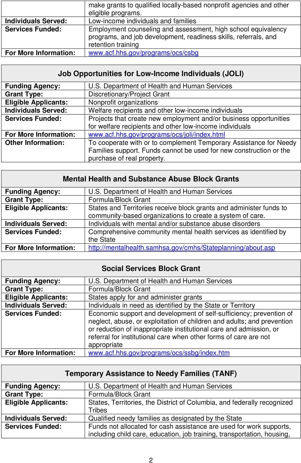 gov/programs/ocs/csbg Job Opportunities for Low-Income Individuals (JOLI) Nonprofit organizations Welfare recipients and other low-income individuals Projects that create new employment and/or