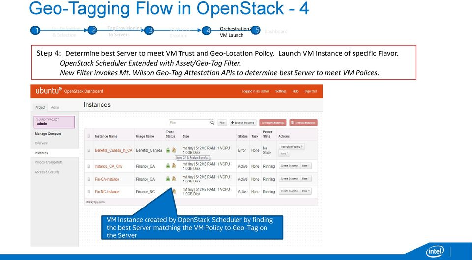 OpenStack Scheduler Extended with Asset/Geo-Tag Filter. New Filter invokes Mt.