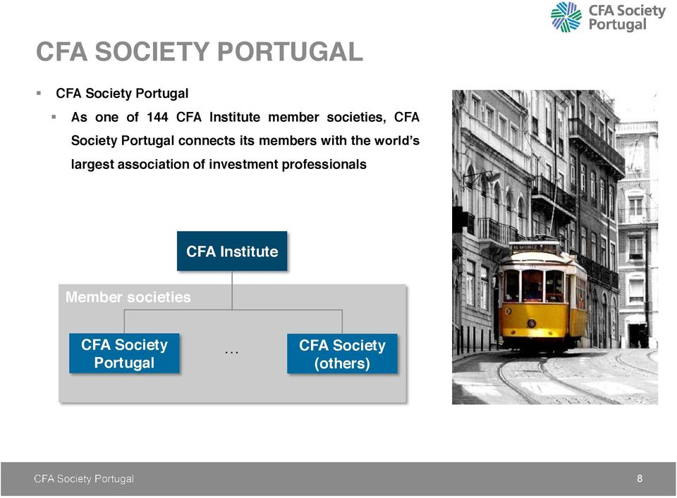 world s largest association of investment professionals CFA